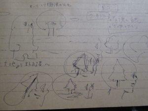 メモ帳にアイデアを書きつけてある画像
