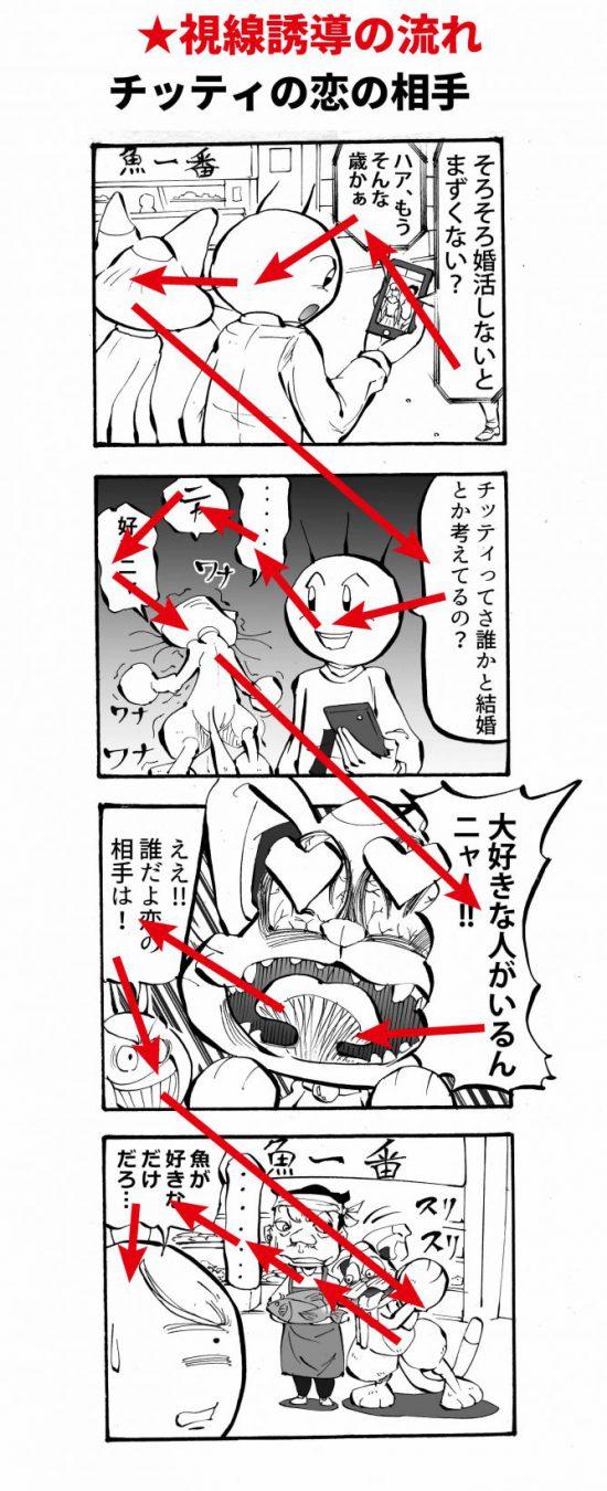 四コマ漫画 視線誘導の流れ