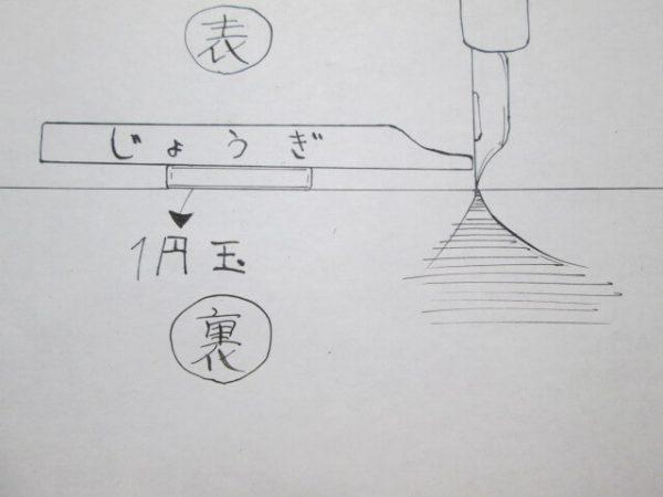 漫画道具アナログ 定規 1円玉
