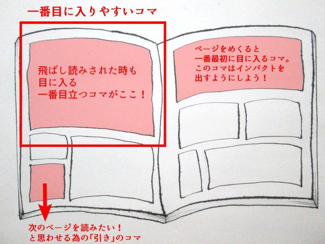 漫画の見開きの説明を描いたイラスト