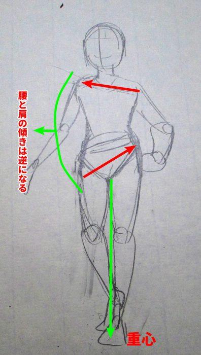 漫画の人体の描き方 コントラポスト