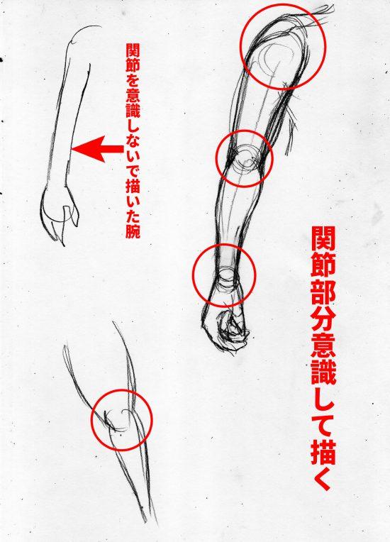 漫画の人体の描き方 関節