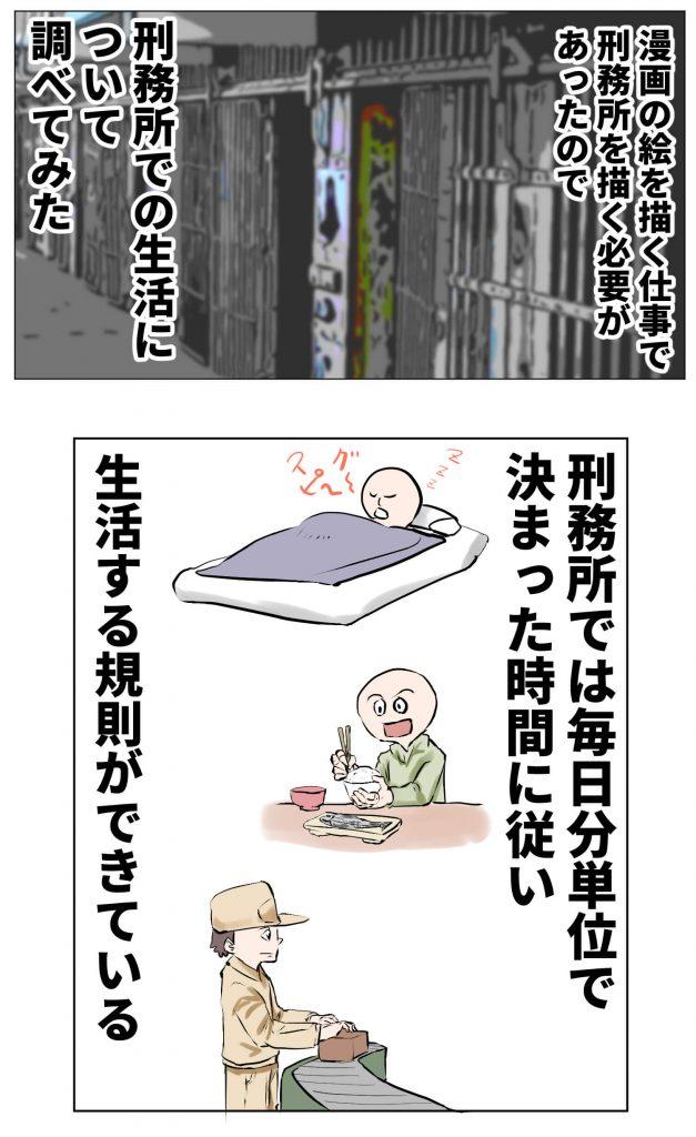 刑務所,漫画