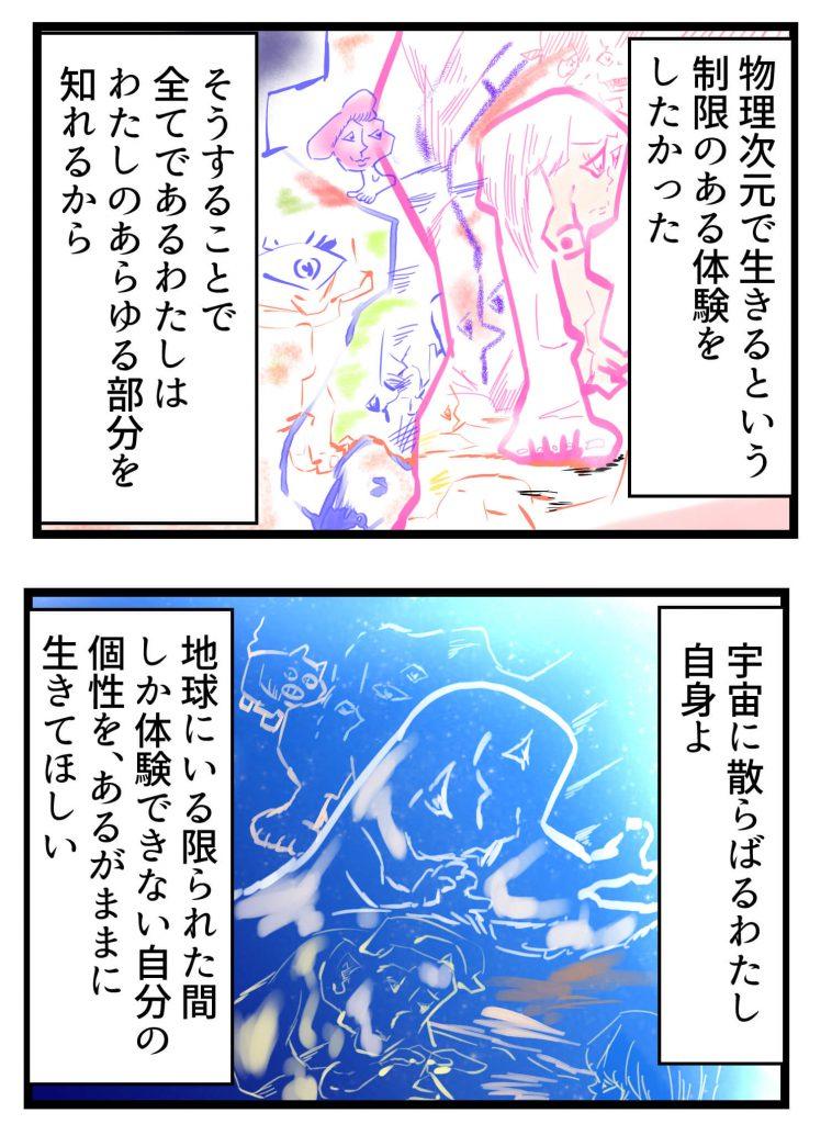 自分,宇宙,漫画